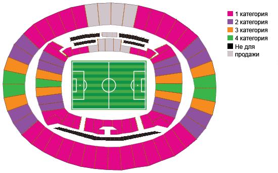 Схема стадиона Mineirão и категории билетов