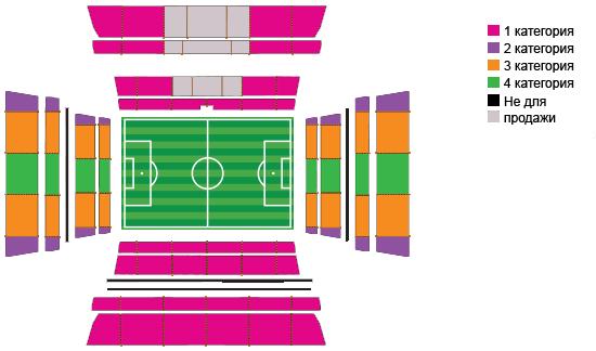 Схема стадиона Panatanal и категории билетов