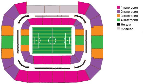 Схема стадиона Baixada и категории билетов
