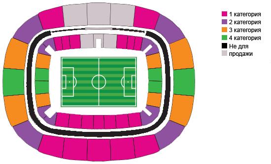 Схема стадиона Arena das Dunas и категории билетов