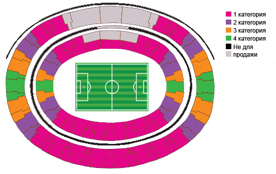Схема стадиона Beira-Rio и категории билетов