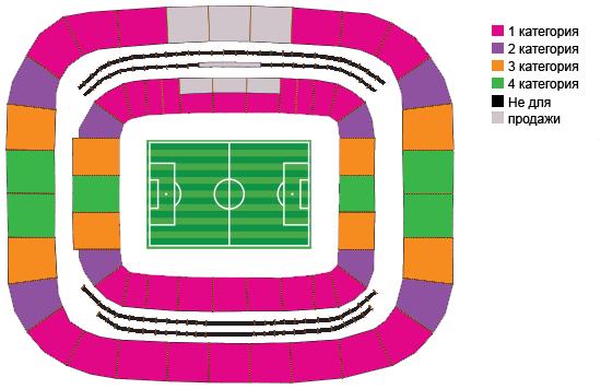 Схема стадиона Pernambuco и категории билетов