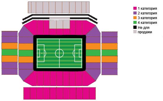 Схема стадиона Arena Corinthians и категории билетов