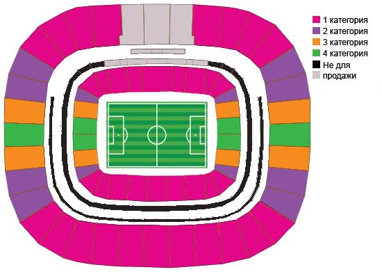 Схема стадиона Estádio Nacional Mané Garrincha и категории билетов