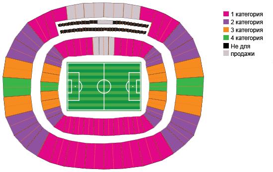 Схема стадиона Castelão и категории билетов