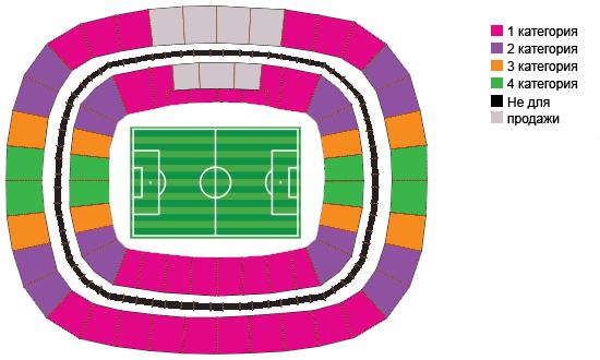 Схема стадиона Arena da Amazônia и категории билетов